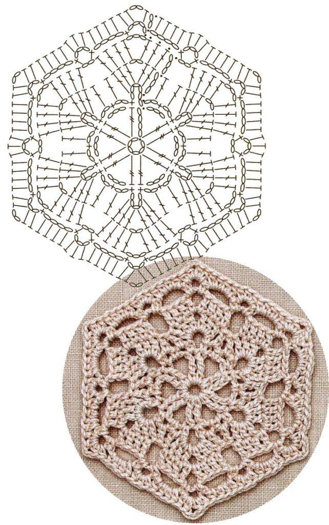 grafico hexágono de crochê
