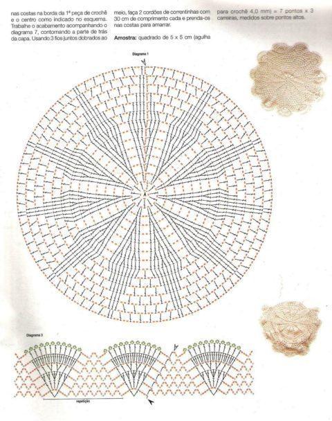 Tapete de Crochê Redondo com gráfico