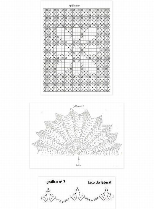 bico de croche para tapete gráfico para imprimir