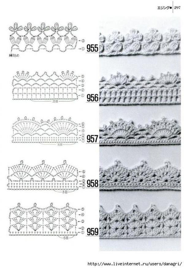 bicos basicos de croche grafico