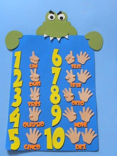 painel de numeros para educacao infantil