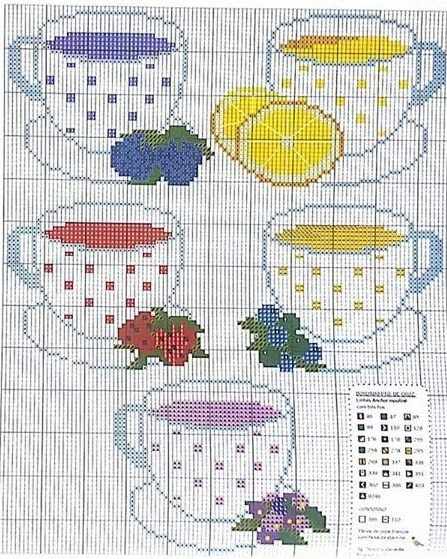 Ponto Cruz Para Cozinha 43 Graficos Gratuitos Para Voce Baixar