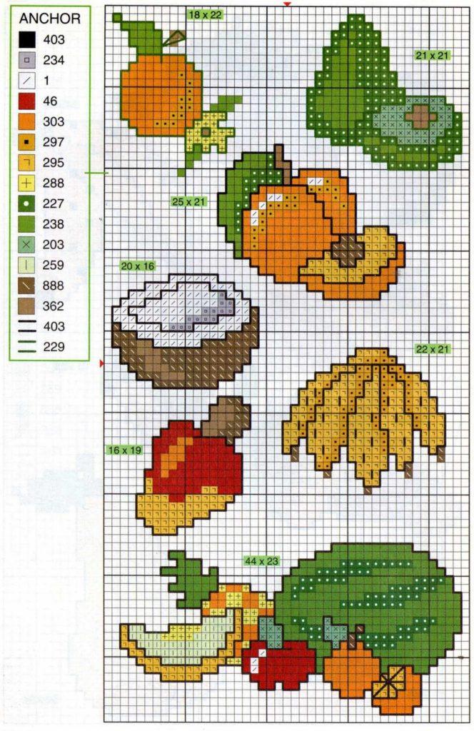 frutas em ponto cruz graficos