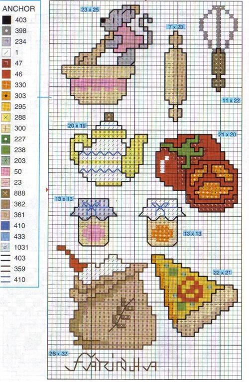 grafico grátis motivo ponto cruz alimentos e utensilios