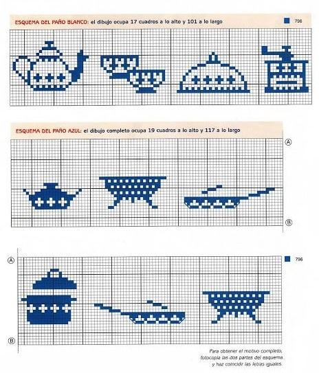 grafico ponto cruz azul cozinha