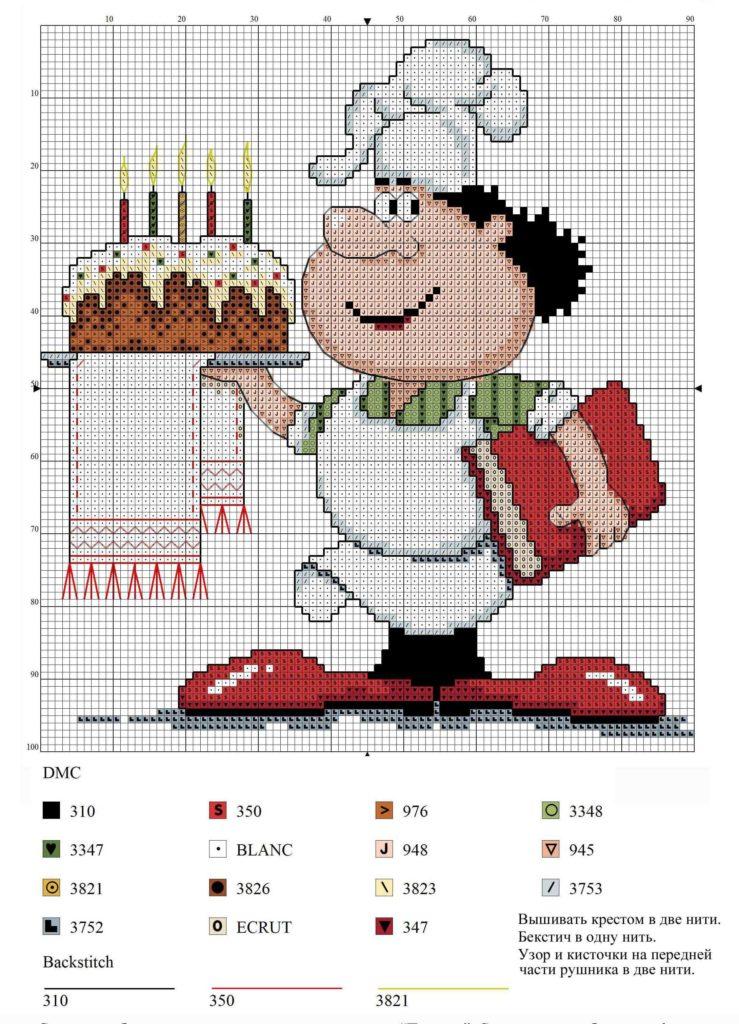 grafico ponto cruz cozinheiro