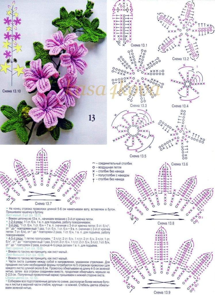 flor de crochê com gráfico caminho de mesa