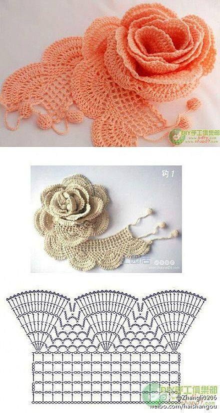gráfico flor de crochê para caminho de mesa