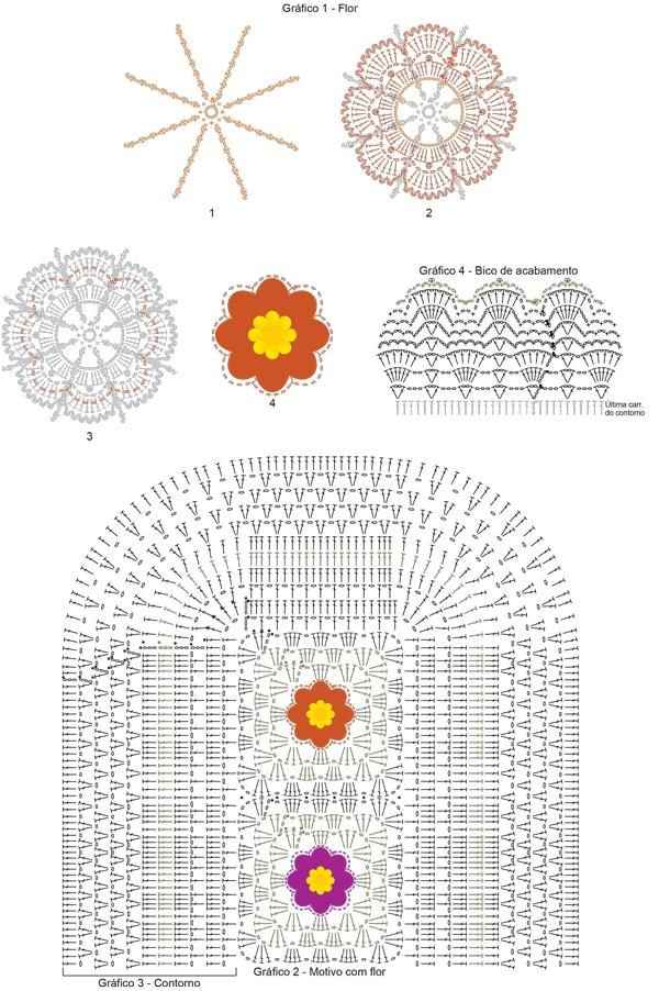 tapete de crochê gráfico com aplicaçõ de flor